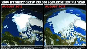 Ártico se recupera, desmentindo previsões de ambientalistas